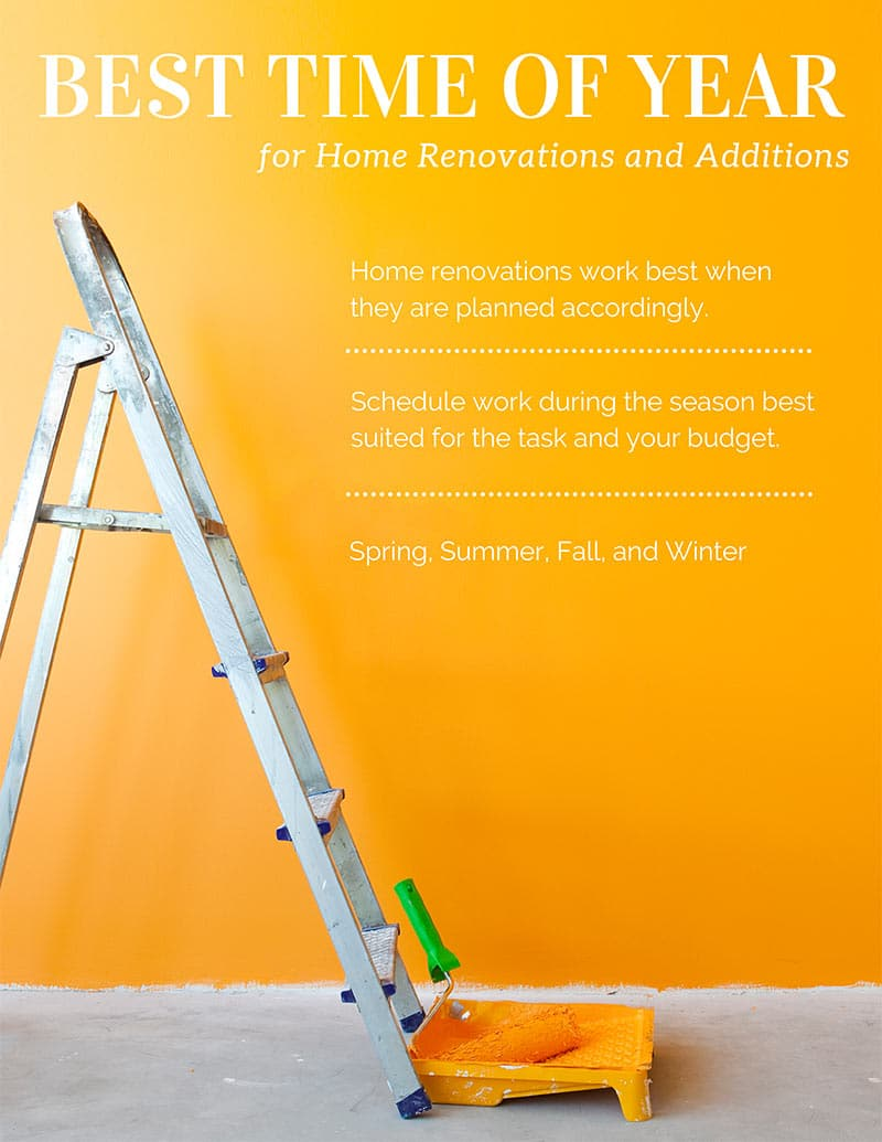 Best Time of Year for Home Renovations and Additions